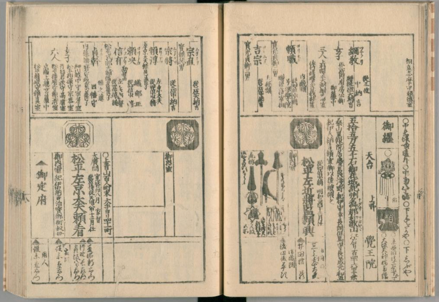 Figure 4. Kansei bukan, printed in 1796. Digital Collection of National Diet Library.