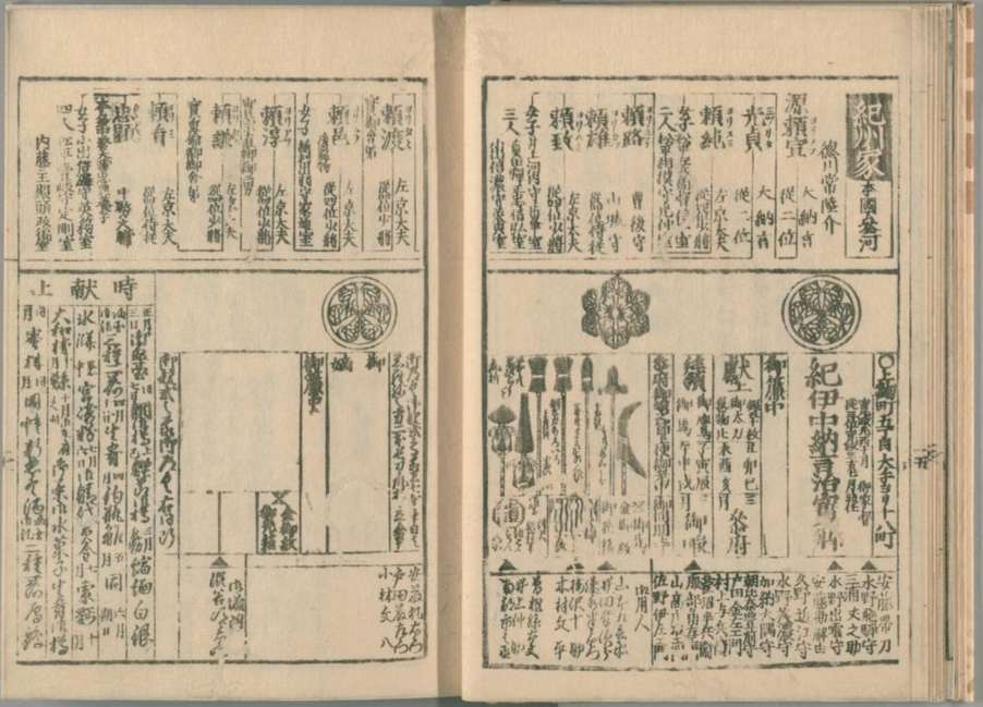 Figure 3. Kansei bukan, printed in 1796. Digital Collection of National Diet Library.