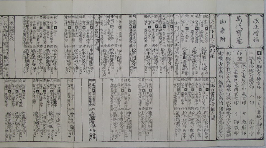 Figure 10. Mandai hōkan, printed in 1850. Digital Collection of Kameyama Museum of History.