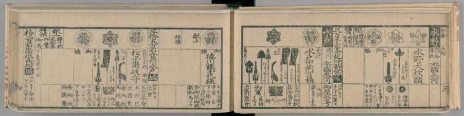 Figure 6. Shūchin bukan, printed in 1867. Digital Collection of National Diet Library.