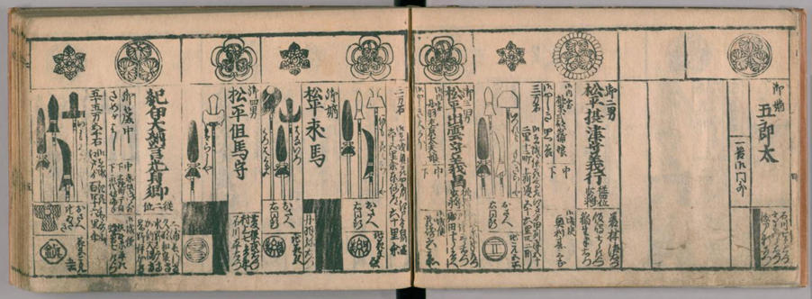 Figure 2. Taihei bukan, printed in 1695. Digital Collection of National Diet Library.